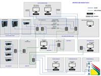 Schéma de liaison Optique et Cuivre Equipement Informatique